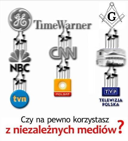 czy na pewno korzystasz z niezależnych mediów?