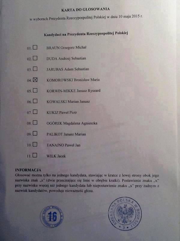 wybory prezydenckie 2015