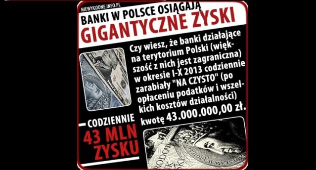 kredyty we franku