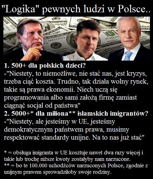 kapitalizm w Polsce