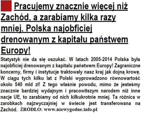 Źródło: niewygodne.info.pl