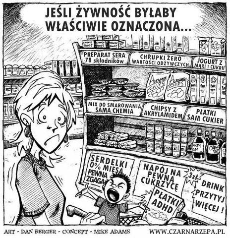 cukier szkodliwość
