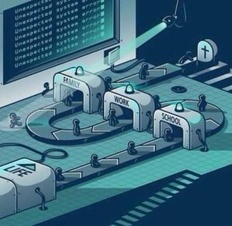 system (3)